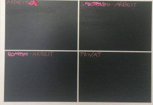 Tafelfolie leer: vier Arbeitsbereiche
